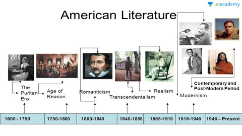 an analysis of the american transcendentalism in the american past
