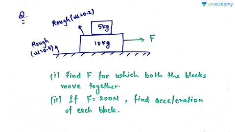 Friction Double Block Problem