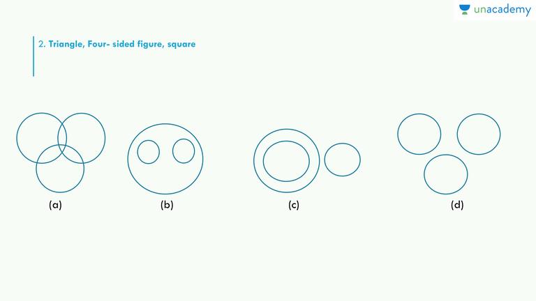 Venn Diagram In Logic Ukrandiffusion