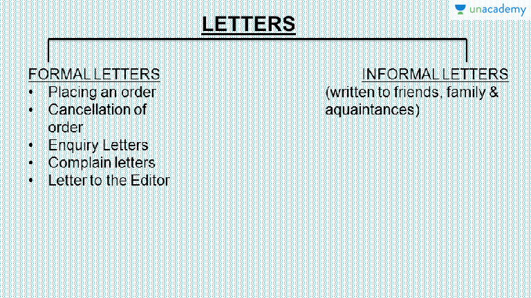 Format Of Formal Letters (Placing Or Cancelling An Order) | Formal Letter  Writing For Class 10 And 12   CBSE   Unacademy