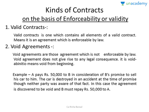 Kinds Of Contract In Hindi Hindi Part 1 Indian Contract Act