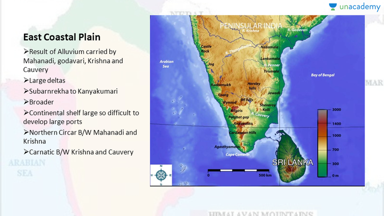 East coastal plain and Indian islands Hindi Crash Course on