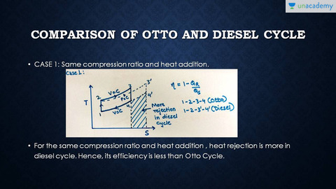Comparison on Otto and Diesel Cycle