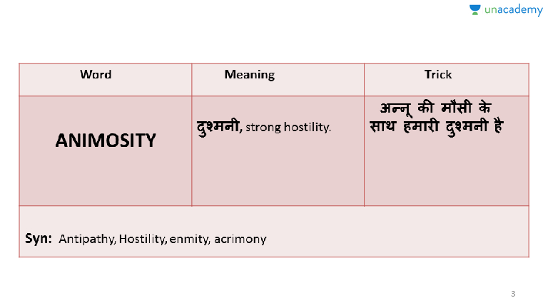 By Photo Congress    Antipathy Meaning In Hindi