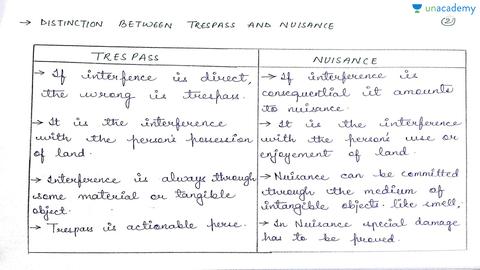 trespass nuisance
