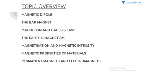 (Hindi) CBSE class 12 Physics- Chapter 5: Magnetism and matter