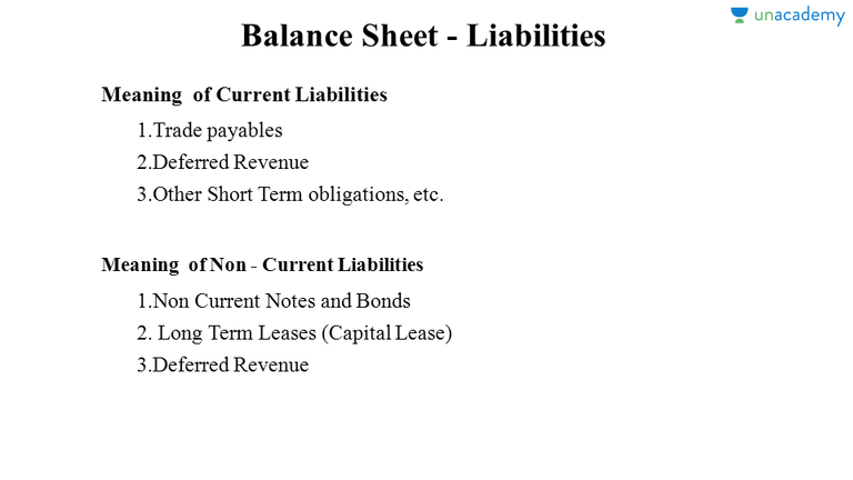 Balance Sheet and its Components Certified Management Accountant