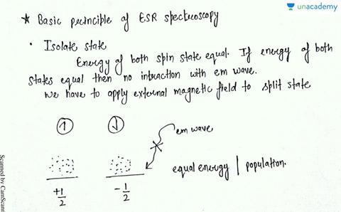 Bioinorganic Chemistry (in Hindi) | (Hindi) Inorganic Chemistry for