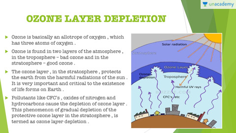 ozone layer and its depletion The ozone layer is responsible for absorbing harmful ultraviolet rays, and preventing them from entering the earth's atmosphere however, various factors have led to the depletion and damage of this protective layer.