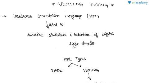 Verilog Coding - Unacademy