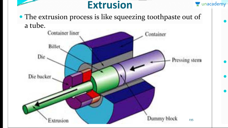 Superb Extrusion: Definition, Advantages, Limitation And Application (in Hindi) |  (Hindi) Production 9: Extrusion And Drawing   Unacademy
