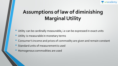 describe the law of diminishing marginal utility