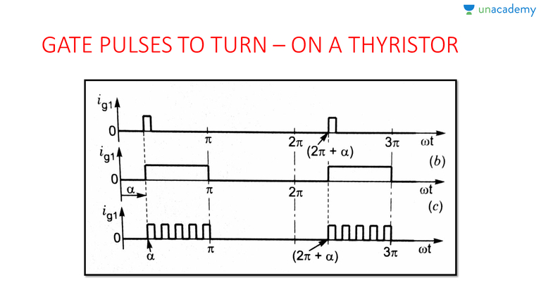 principle of integral cycle control for ac voltage regulator ac to rh unacademy com Alternator Voltage Regulator Voltage Regulator Schematic