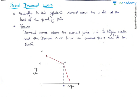 kinked demand curve explained
