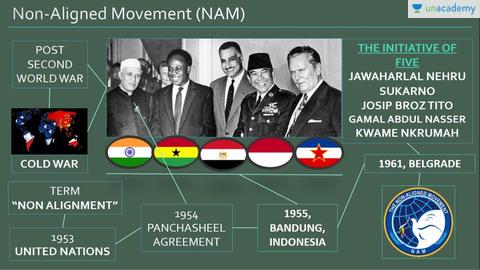 non aligned movement nam