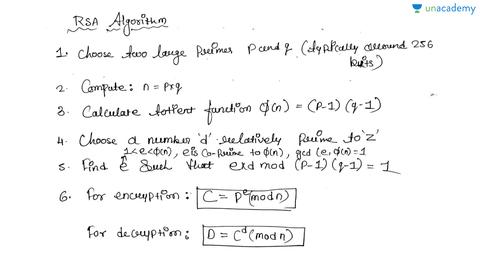 Introduction - RSA Algorithm (in Hindi)