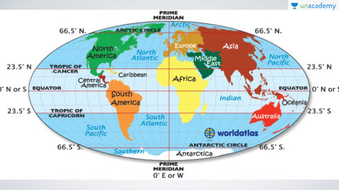 Memory tricks to remember countries and indian states cut by equator memory tricks to remember countries and indian states cut by equator tropic of cancer tropic of capricorn learn most important topics for upsc cse using gumiabroncs Images