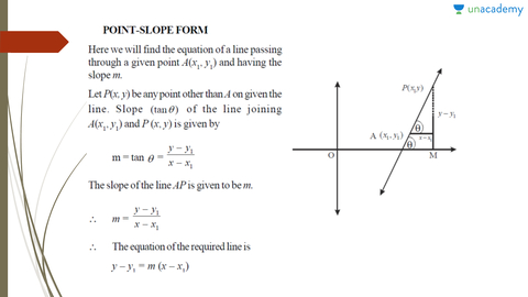 Slope Point Two Point And Double Intercept Form Straight Lines