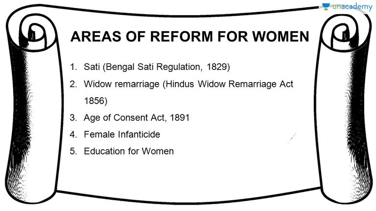 Social Reform Movements In Kerala Pdf Download swe6rus leonardo atari films contatto muica
