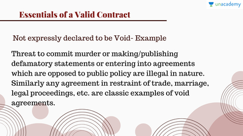 Essentials Of A Valid Contract As Per Section 10 Of The Indian