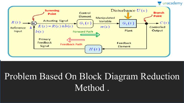problem based on block diagram reduction method part 1 hindi rh unacademy com