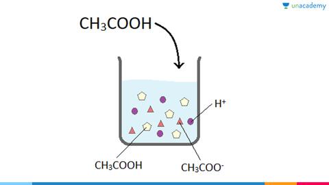 Derajat Ionisasi Pendahuluan Reduksi Oksidasi Dan Elektrolit