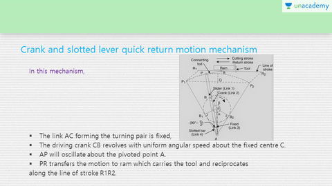 Crank and Slotted lever quick return Mechanism