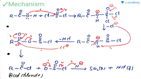 Reaction with PCl5,PCl3 and SOCl2 and reaction with ammonia