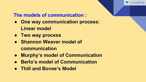 david berlos model of communication