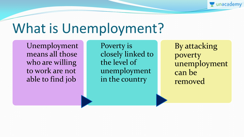 how is unemployment linked with poverty