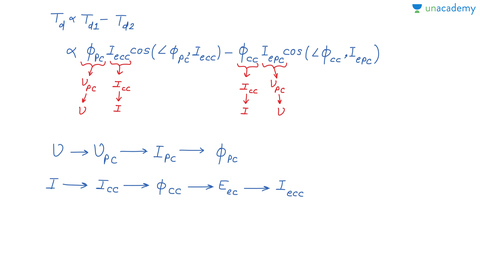 Derivation Of Driving Torque Equation For Energy Meter Hindi