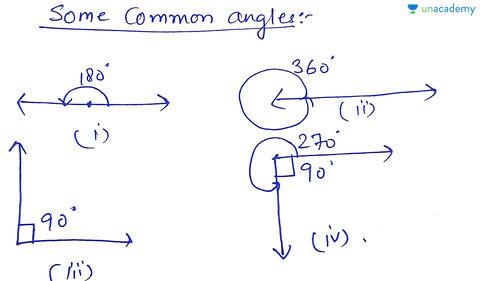 Mathematics | Class 11 | Cbse | CBSE - Unacademy