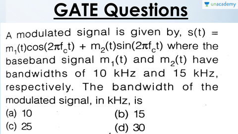 Previous year GATE questions on AM
