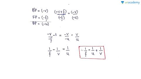 Mirror equation and Newton's formula (in Hindi) - Unacademy