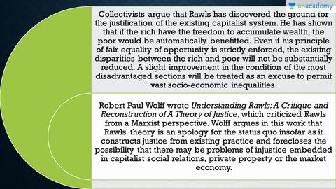 john rawls theory of justice summary