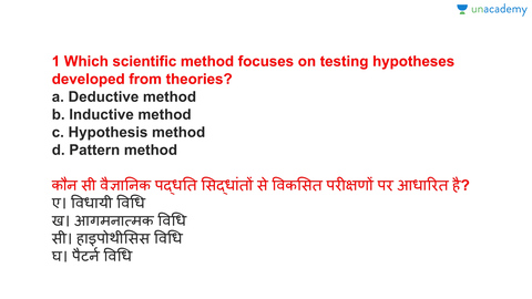 Research Aptitude Expected MCQs for UGC NET (in Hindi)