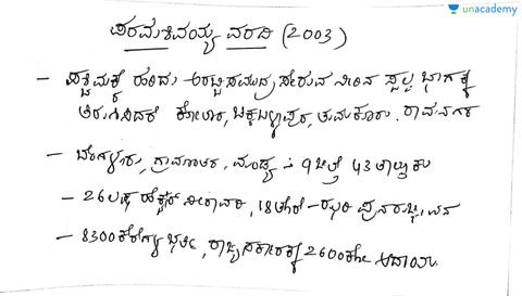 Introduction Geo Final(in Kannada) | (Kannada) Karnataka Geography