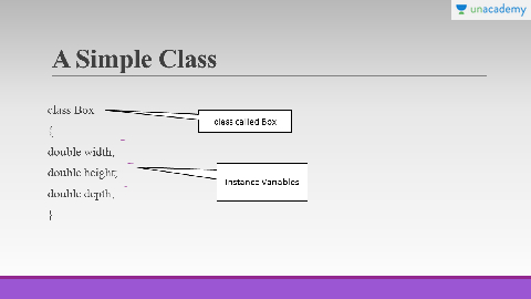 Java: Applet MCQ | Java: Multiple Choice Questions: JAVA - Unacademy