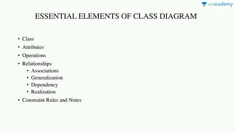 Class diagrams in hindi hindi windowapplication based java class diagrams in hindi hindi windowapplication based java programming unacademy ccuart Gallery