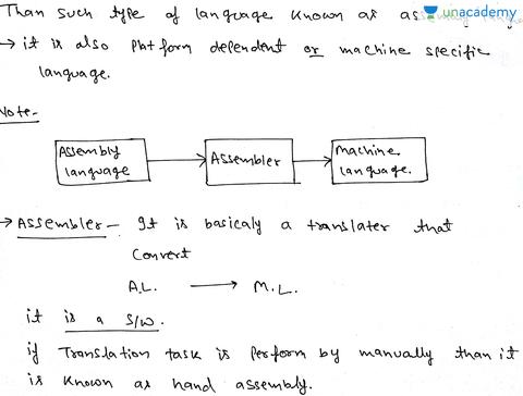 ROM, RAM, Machine Language, Assembly language Basic Definition's (in Hindi)