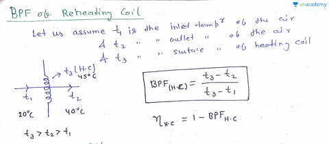 Bypass Factor (BPF), Apparatus Dew Point (ADP) and Sensible Heat Factor  (SHF) (in Hindi)