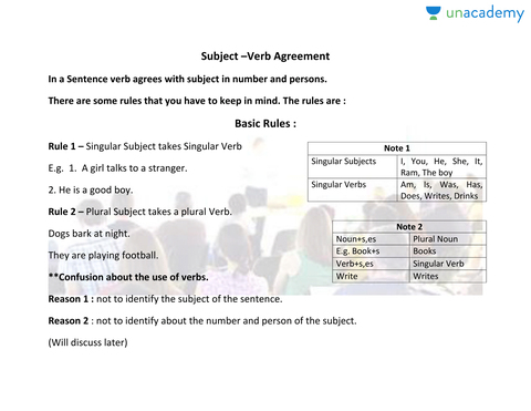 Subject Verb Agreement 1 In Hindi Hindi Subject Verb Agreement