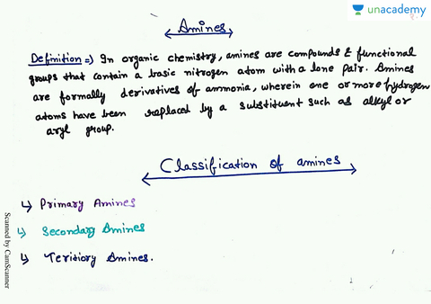 Amines: Definition, Structure, Nomencleature and Preparation (in Hindi)