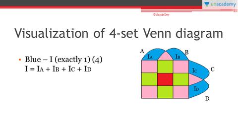 4 Set Venn Diagrams Set Theory 15 Cat Pattern Problems And