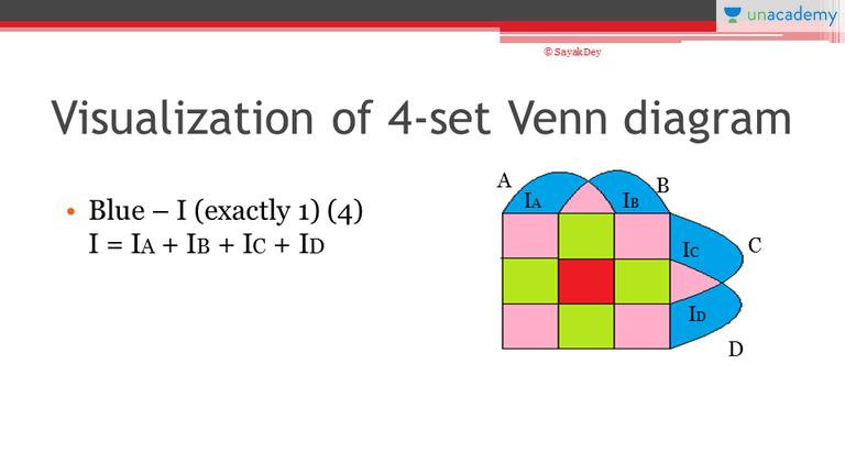 4 Set Venn Diagram Problems And Solutions Kubreforic