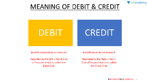 CBSE Class 10 - Meaning of Debit and Credit and Rules of Debit and