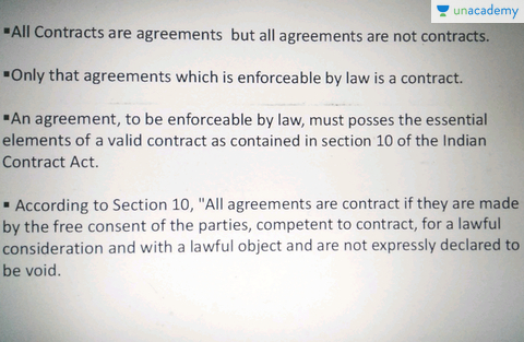 Essentials Of A Valid Contract  Introduction To The Law Of