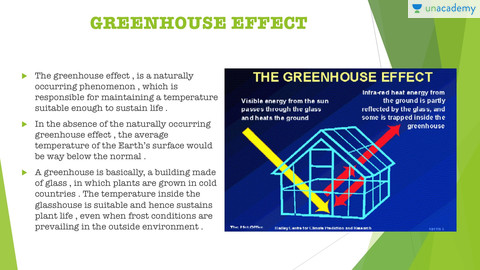 Greenhouse Effect And Global Warming In Hindi Hindi Crash