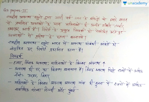 (Hindi) Answer Writing Practice for UPSC Mains - Unacademy