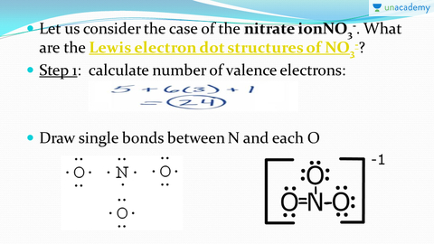 Concept Of Formal Charge In Hindi Hindi Chemical Bonding And Molecular Structure From Ncert For Neet Jee Unacademy